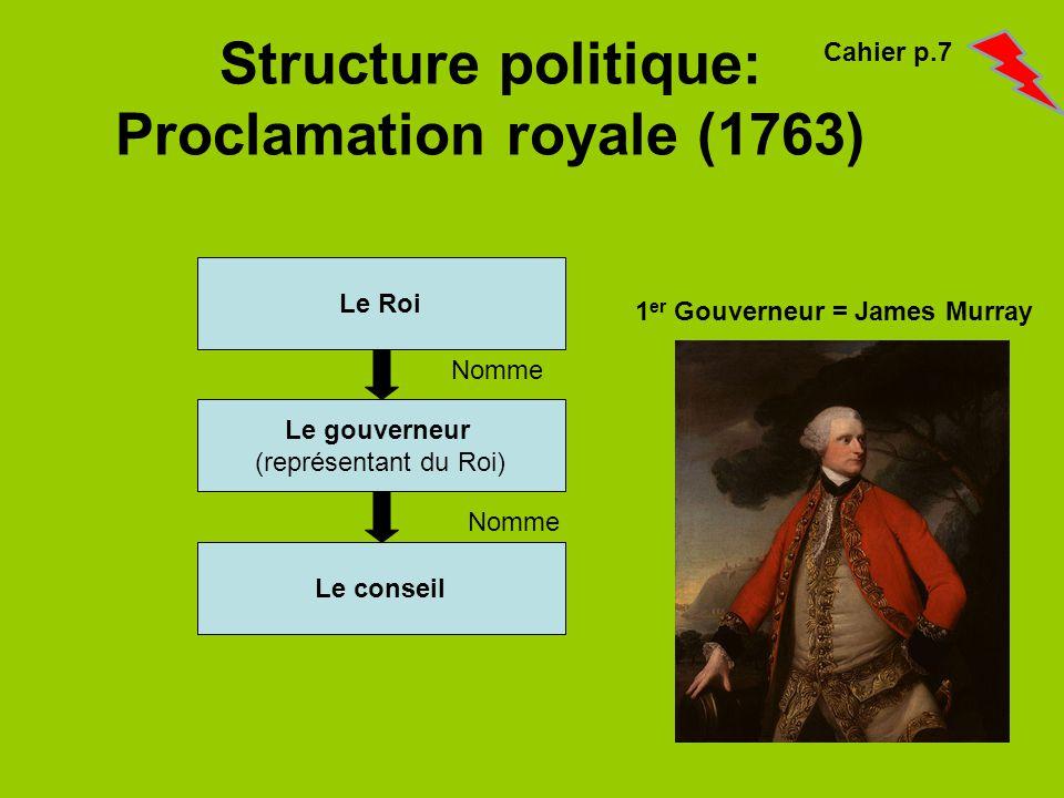 Structure politique: Proclamation royale (1763) Le Roi Le gouverneur (représentant du Roi) Le conseil Nomme 1 er Gouverneur = James Murray Cahier p.7