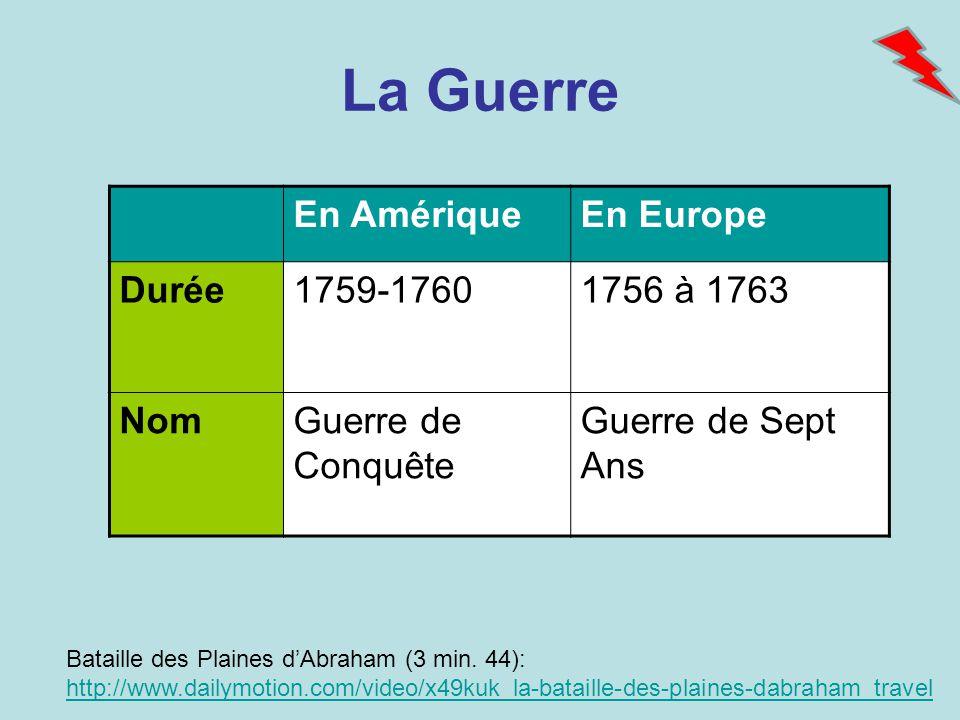 La Guerre En AmériqueEn Europe Durée1759-17601756 à 1763 NomGuerre de Conquête Guerre de Sept Ans Bataille des Plaines dAbraham (3 min. 44): http://ww