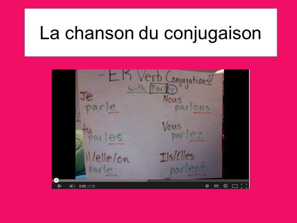 Verb off.Venez ici Prenez une carte Retournez au groupe Conjugez le verbe.