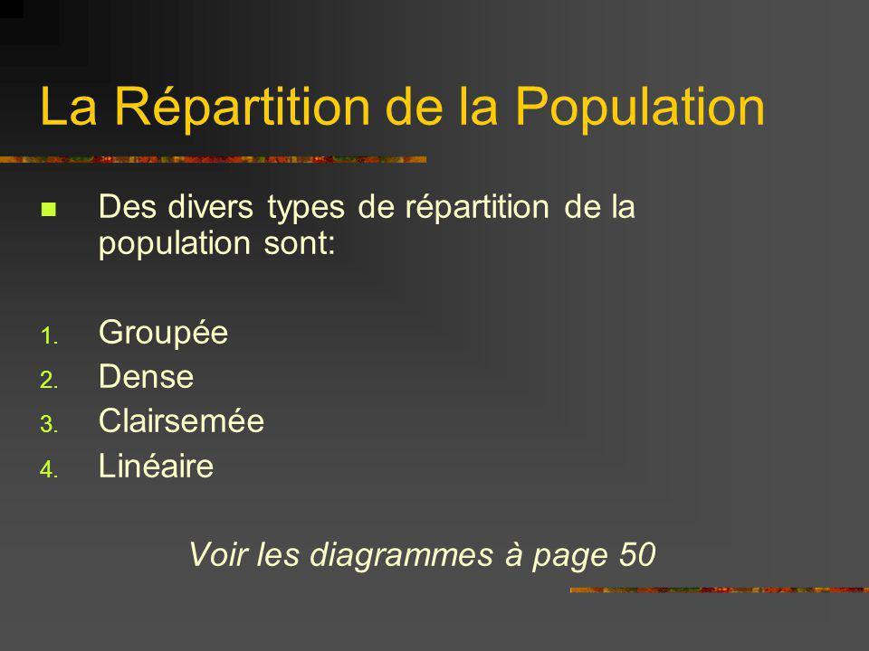 La Répartition de la Population Des divers types de répartition de la population sont: 1. Groupée 2. Dense 3. Clairsemée 4. Linéaire Voir les diagramm