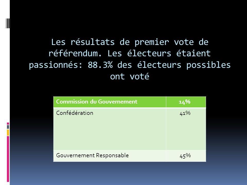 Le ballot de Référendum : Voici les choix pendant lélection: 1. Continue le forme du gouvernement (la commission du gouvernement établi en 1934) 2. Re