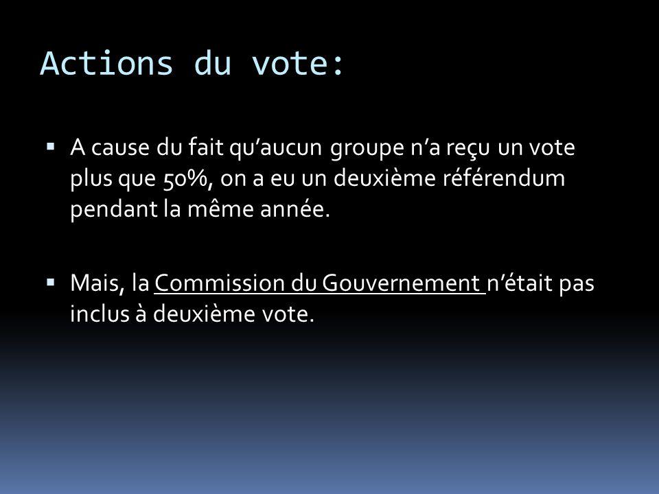 Les résultats de premier vote de référendum. Les électeurs étaient passionnés: 88.3% des électeurs possibles ont voté Commission du Gouvernement 14% C