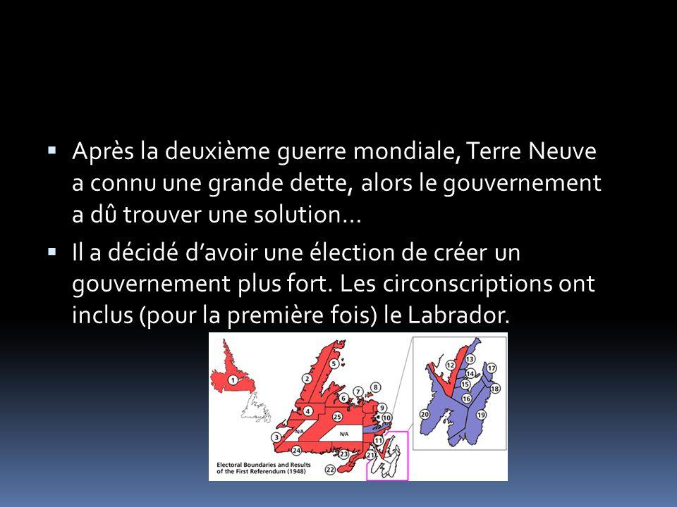 Termes Convention Nationale Le groupe des officiels gouvernementaux en charge délection. Référendum Un vote des citoyens de déterminer nouveaux règlem