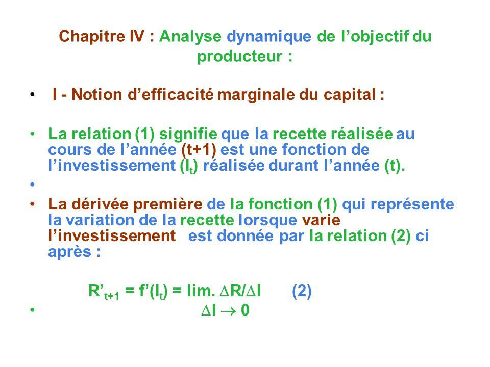 Chapitre IV : Analyse dynamique de lobjectif du producteur : I - Notion defficacité marginale du capital : La relation (1) signifie que la recette réalisée au cours de lannée (t+1) est une fonction de linvestissement (I t ) réalisée durant lannée (t).