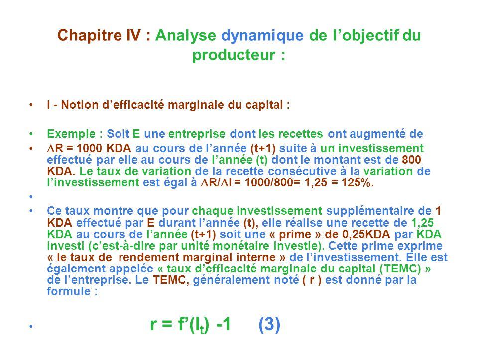 Chapitre IV : Analyse dynamique de lobjectif du producteur : I - Notion defficacité marginale du capital : Exemple : Soit E une entreprise dont les re