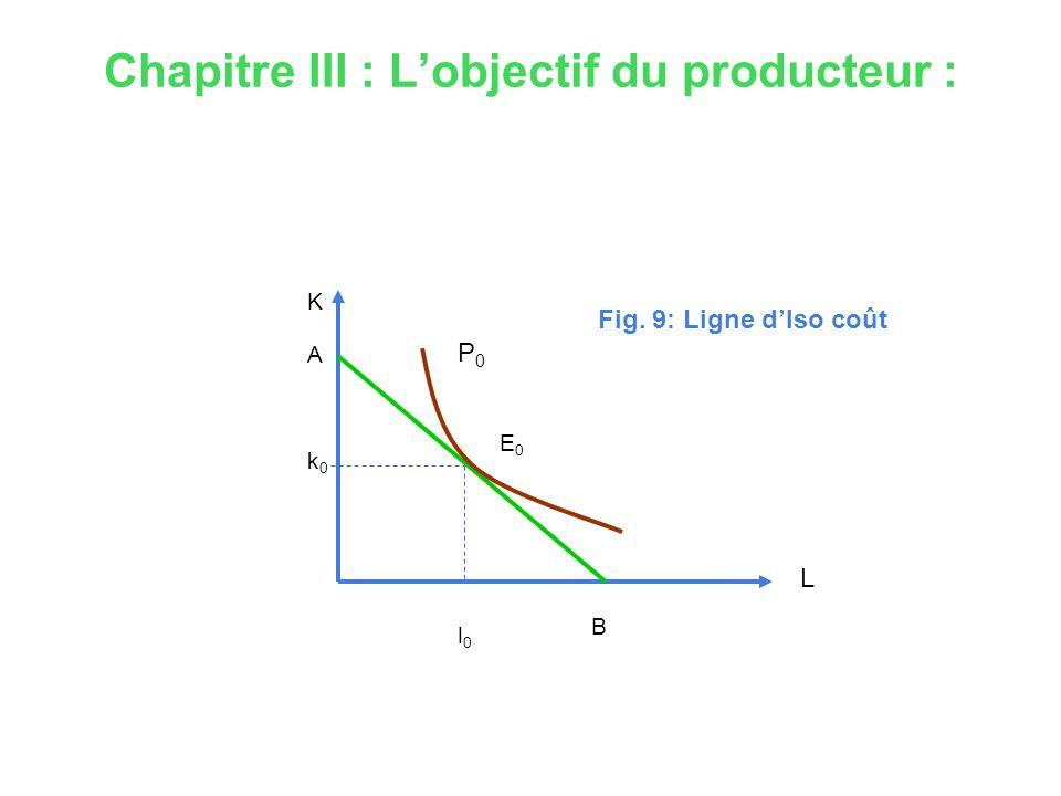 Chapitre III : Lobjectif du producteur : P0P0 E0E0 l0l0 B K A k0k0 Fig. 9: Ligne dIso coût L