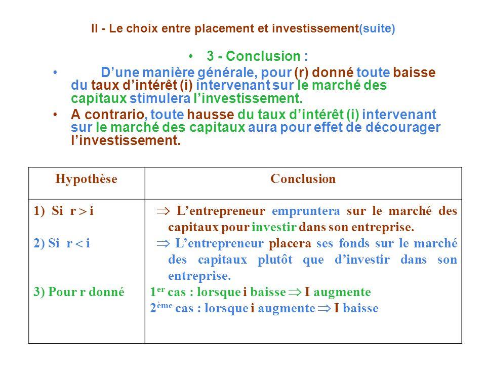 II - Le choix entre placement et investissement(suite) 3 - Conclusion : Dune manière générale, pour (r) donné toute baisse du taux dintérêt (i) intervenant sur le marché des capitaux stimulera linvestissement.