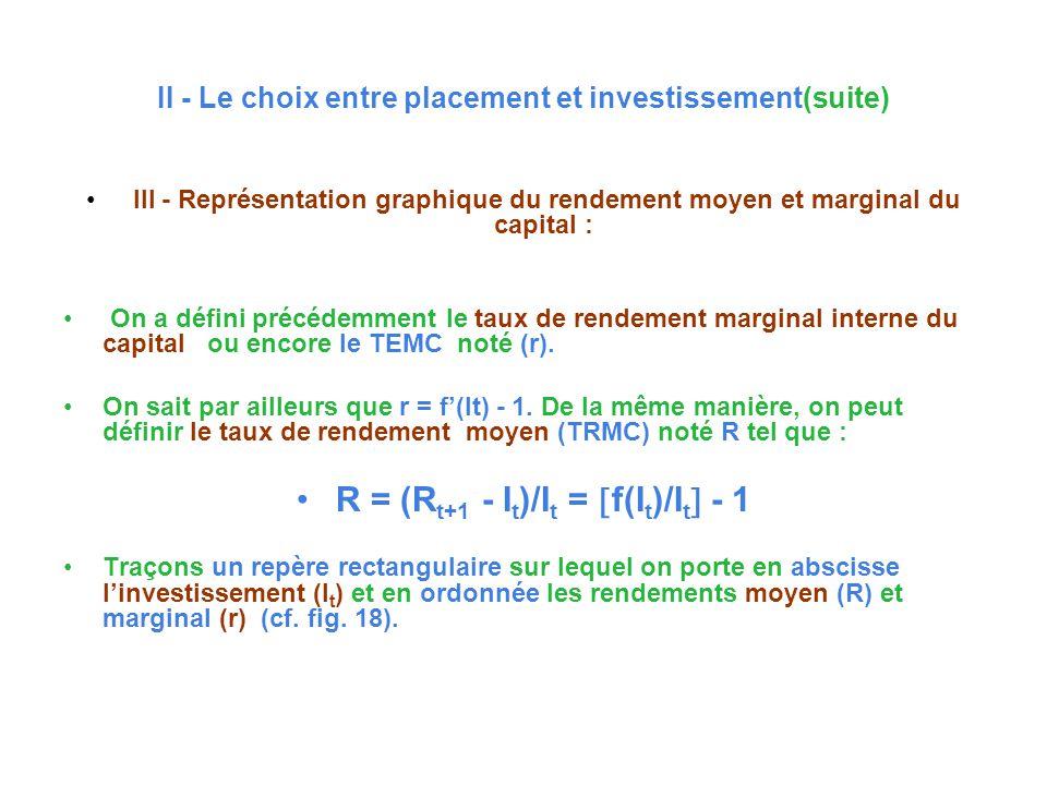 II - Le choix entre placement et investissement(suite) III - Représentation graphique du rendement moyen et marginal du capital : On a défini précédemment le taux de rendement marginal interne du capital ou encore le TEMC noté (r).