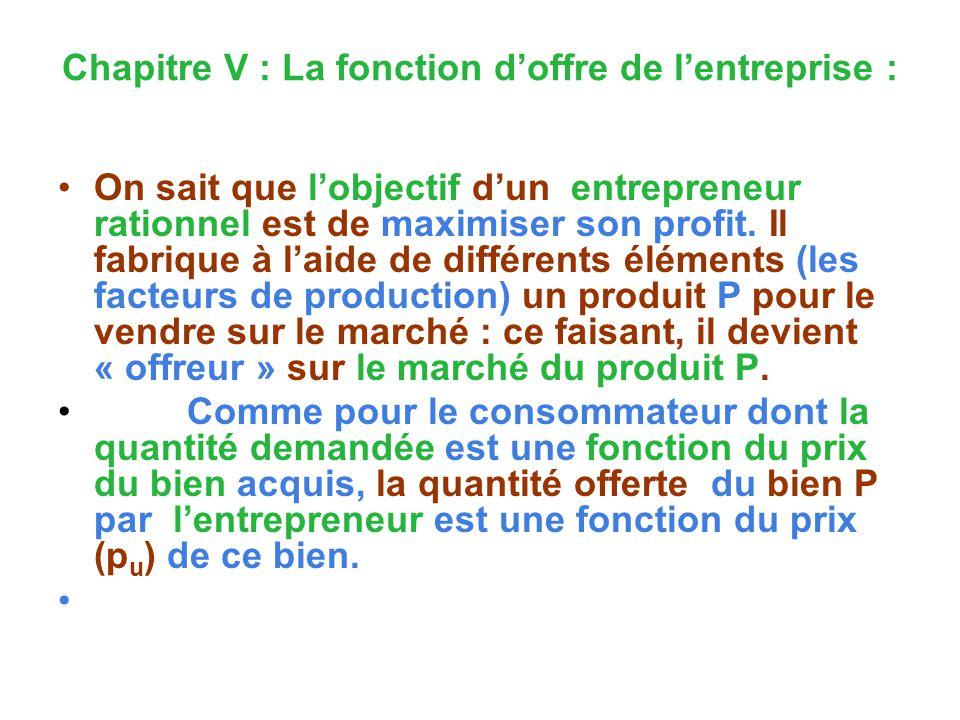 Chapitre V : La fonction doffre de lentreprise : On sait que lobjectif dun entrepreneur rationnel est de maximiser son profit. Il fabrique à laide de