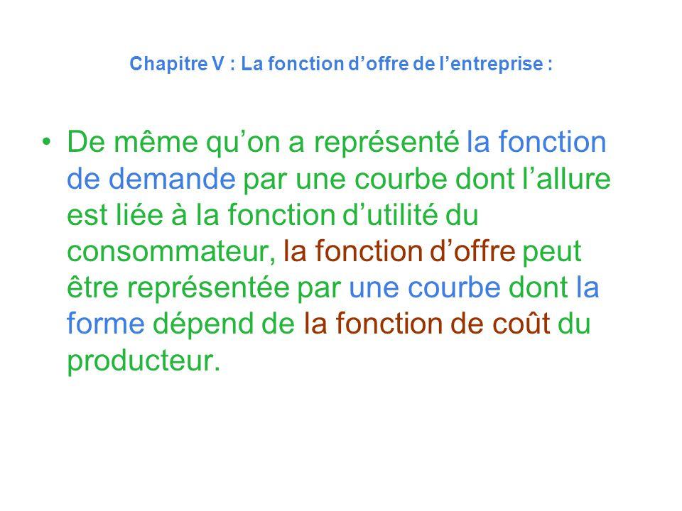 Chapitre V : La fonction doffre de lentreprise : De même quon a représenté la fonction de demande par une courbe dont lallure est liée à la fonction dutilité du consommateur, la fonction doffre peut être représentée par une courbe dont la forme dépend de la fonction de coût du producteur.