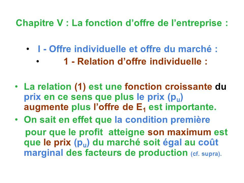 Chapitre V : La fonction doffre de lentreprise : I - Offre individuelle et offre du marché : 1 - Relation doffre individuelle : La relation (1) est une fonction croissante du prix en ce sens que plus le prix (p u ) augmente plus loffre de E 1 est importante.