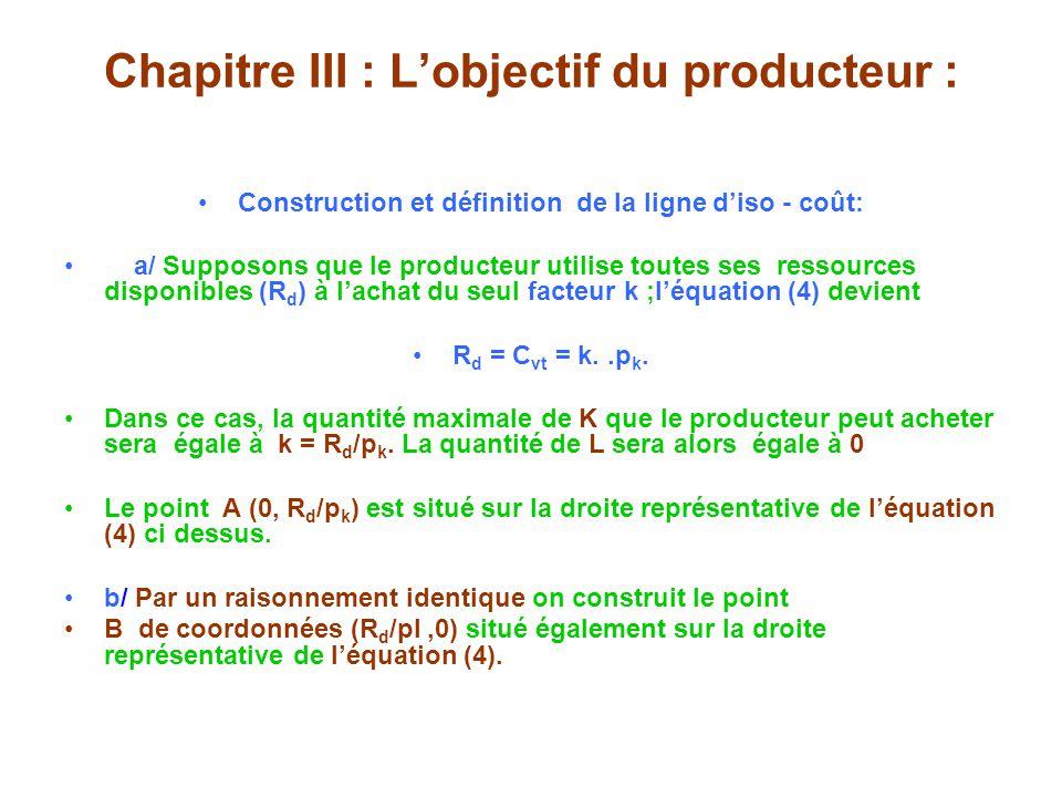 Chapitre III : Lobjectif du producteur : Construction et définition de la ligne diso - coût: a/ Supposons que le producteur utilise toutes ses ressources disponibles (R d ) à lachat du seul facteur k ;léquation (4) devient R d = C vt = k..p k.
