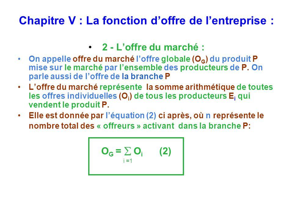 Chapitre V : La fonction doffre de lentreprise : 2 - Loffre du marché : On appelle offre du marché loffre globale (O G ) du produit P mise sur le marché par lensemble des producteurs de P.