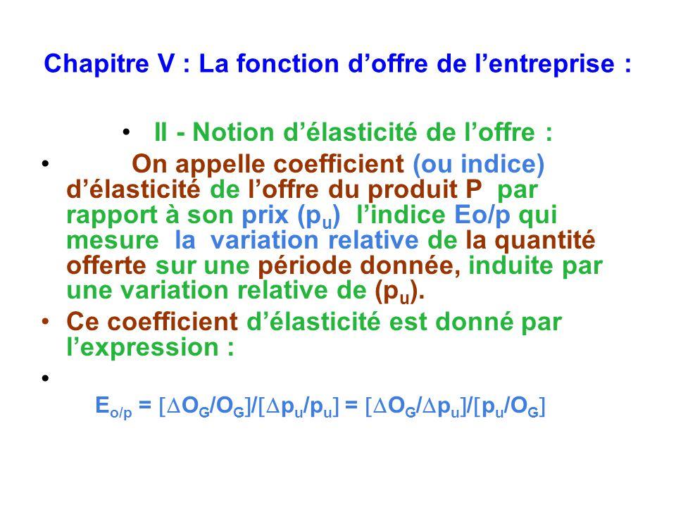 Chapitre V : La fonction doffre de lentreprise : II - Notion délasticité de loffre : On appelle coefficient (ou indice) délasticité de loffre du produit P par rapport à son prix (p u ) lindice Eo/p qui mesure la variation relative de la quantité offerte sur une période donnée, induite par une variation relative de (p u ).