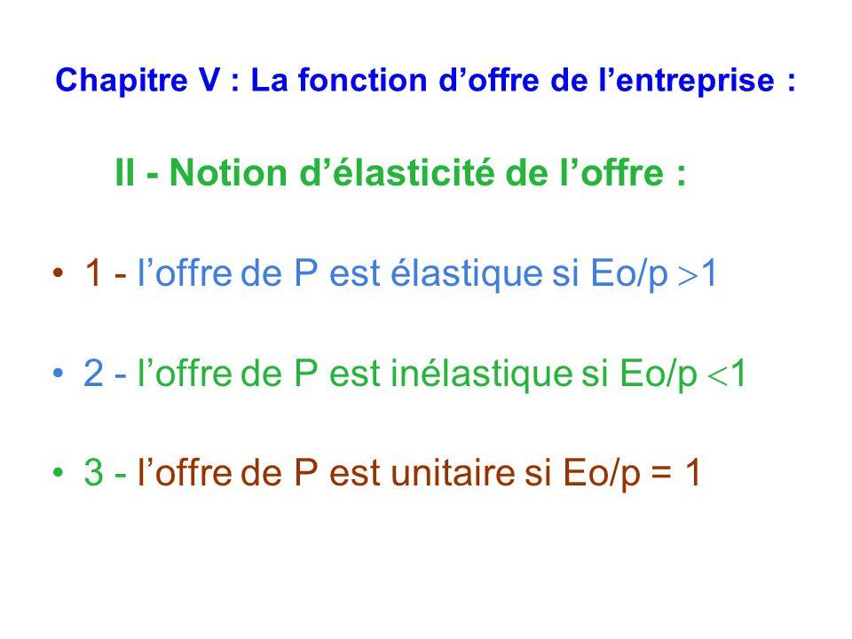 Chapitre V : La fonction doffre de lentreprise : II - Notion délasticité de loffre : 1 - loffre de P est élastique si Eo/p 1 2 - loffre de P est inélastique si Eo/p 1 3 - loffre de P est unitaire si Eo/p = 1