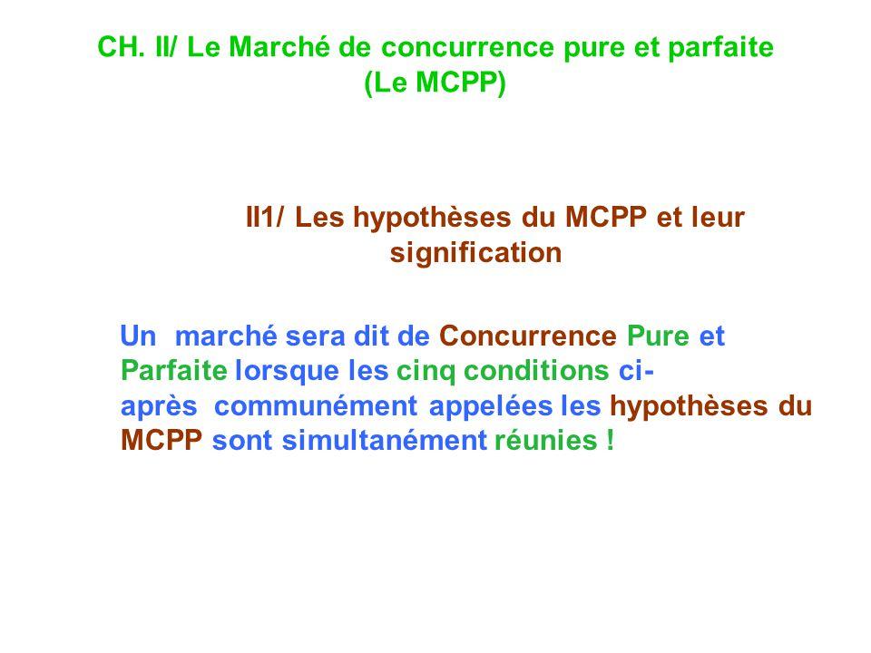 CH. II/ Le Marché de concurrence pure et parfaite (Le MCPP) II1/ Les hypothèses du MCPP et leur signification Un marché sera dit de Concurrence Pure e