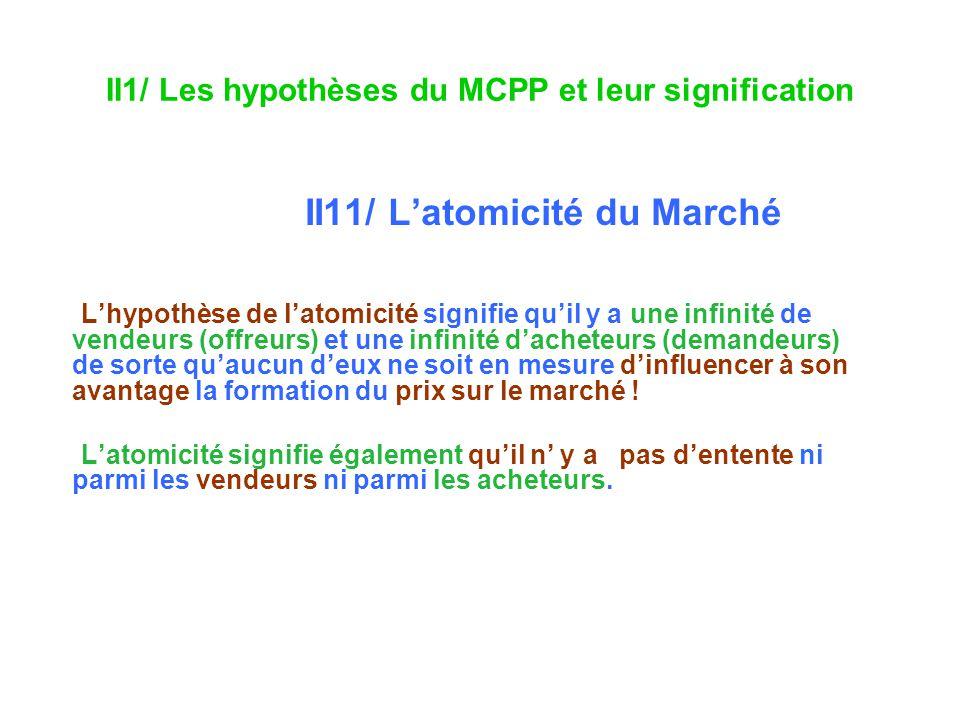 II1/ Les hypothèses du MCPP et leur signification II11/ Latomicité du Marché Lhypothèse de latomicité signifie quil y a une infinité de vendeurs (offr