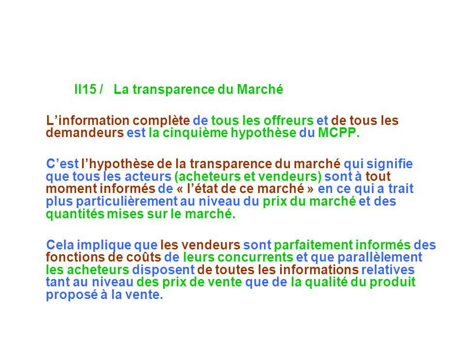 II15 / La transparence du Marché Linformation complète de tous les offreurs et de tous les demandeurs est la cinquième hypothèse du MCPP. Cest lhypoth