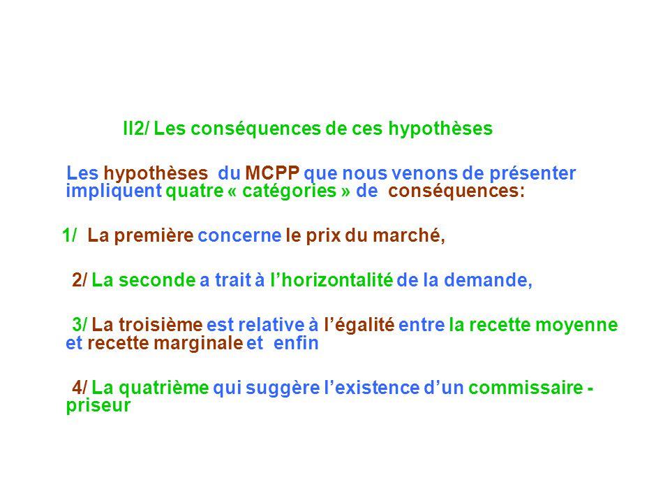 II2/ Les conséquences de ces hypothèses Les hypothèses du MCPP que nous venons de présenter impliquent quatre « catégories » de conséquences: 1/ La pr