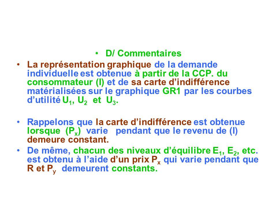 D/ Commentaires La représentation graphique de la demande individuelle est obtenue à partir de la CCP. du consommateur (I) et de sa carte dindifférenc
