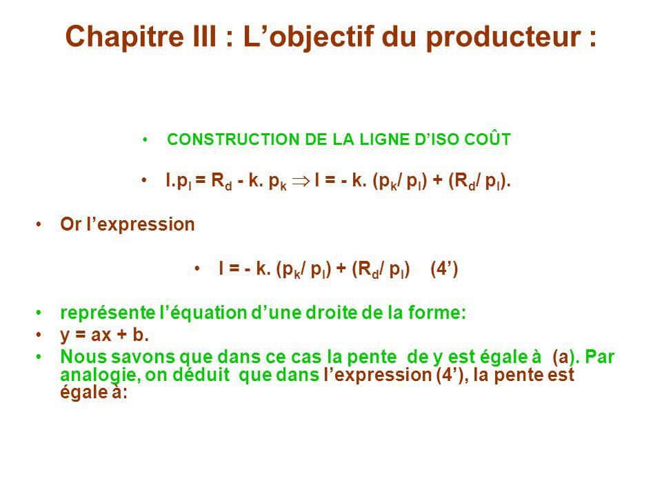 Chapitre III : Lobjectif du producteur : CONSTRUCTION DE LA LIGNE DISO COÛT l.p l = R d - k. p k l = - k. (p k / p l ) + (R d / p l ). Or lexpression