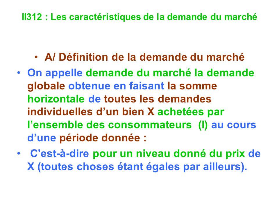 II312 : Les caractéristiques de la demande du marché A/ Définition de la demande du marché On appelle demande du marché la demande globale obtenue en faisant la somme horizontale de toutes les demandes individuelles dun bien X achetées par lensemble des consommateurs (I) au cours dune période donnée : C est-à-dire pour un niveau donné du prix de X (toutes choses étant égales par ailleurs).
