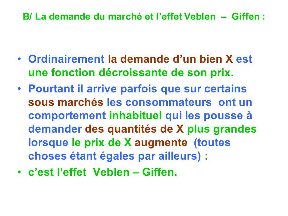 B/ La demande du marché et leffet Veblen – Giffen : Ordinairement la demande dun bien X est une fonction décroissante de son prix. Pourtant il arrive