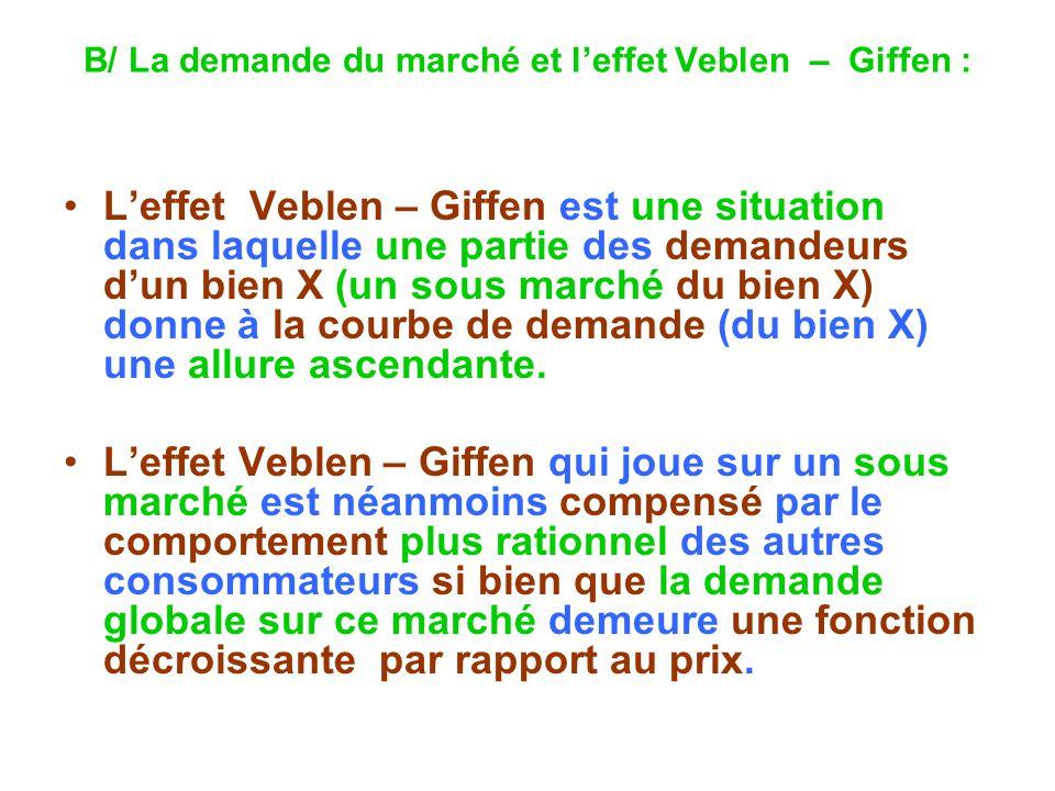 B/ La demande du marché et leffet Veblen – Giffen : Leffet Veblen – Giffen est une situation dans laquelle une partie des demandeurs dun bien X (un sous marché du bien X) donne à la courbe de demande (du bien X) une allure ascendante.