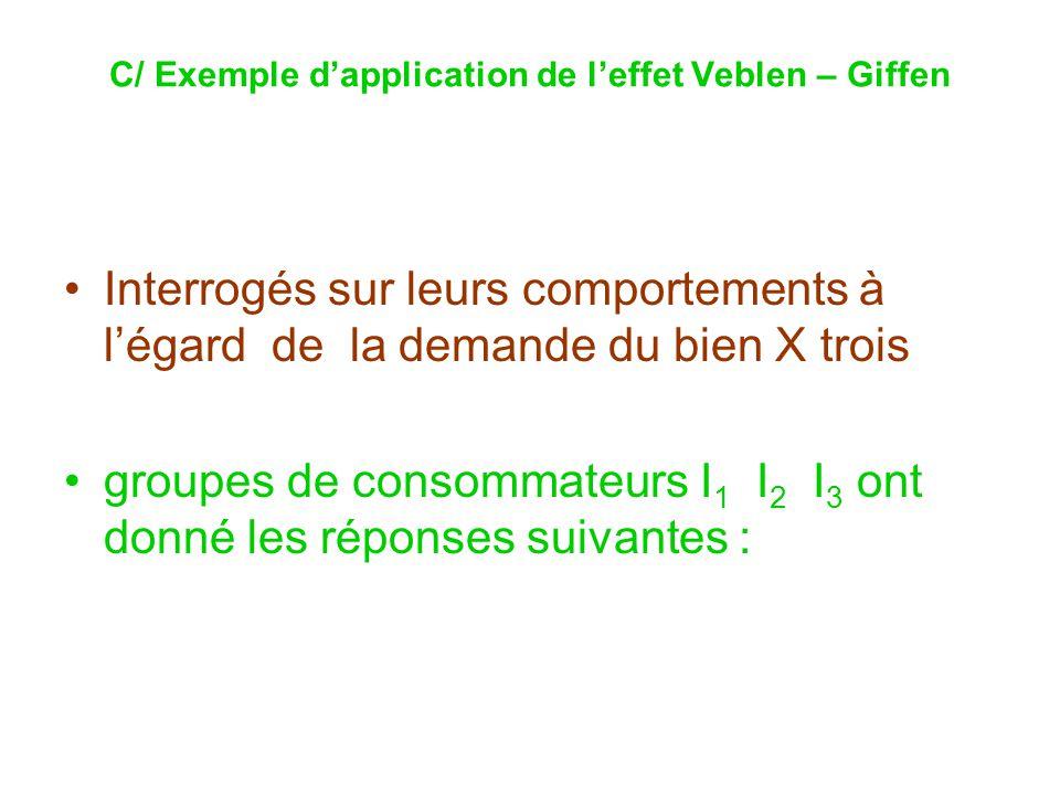 C/ Exemple dapplication de leffet Veblen – Giffen Interrogés sur leurs comportements à légard de la demande du bien X trois groupes de consommateurs I 1 I 2 I 3 ont donné les réponses suivantes :