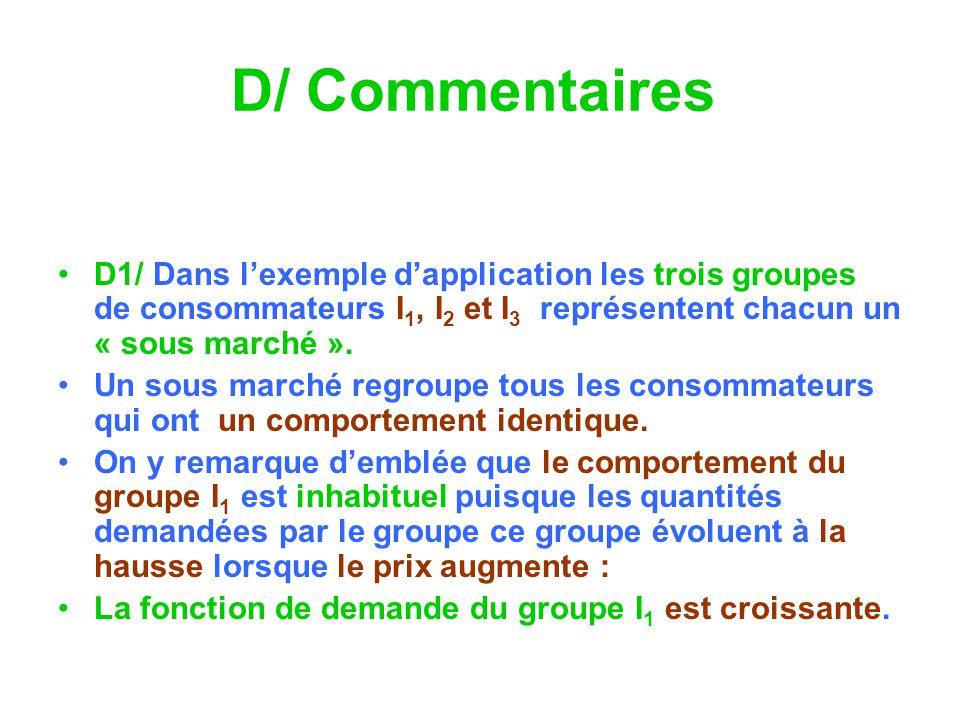 D/ Commentaires D1/ Dans lexemple dapplication les trois groupes de consommateurs I 1, I 2 et I 3 représentent chacun un « sous marché ». Un sous marc