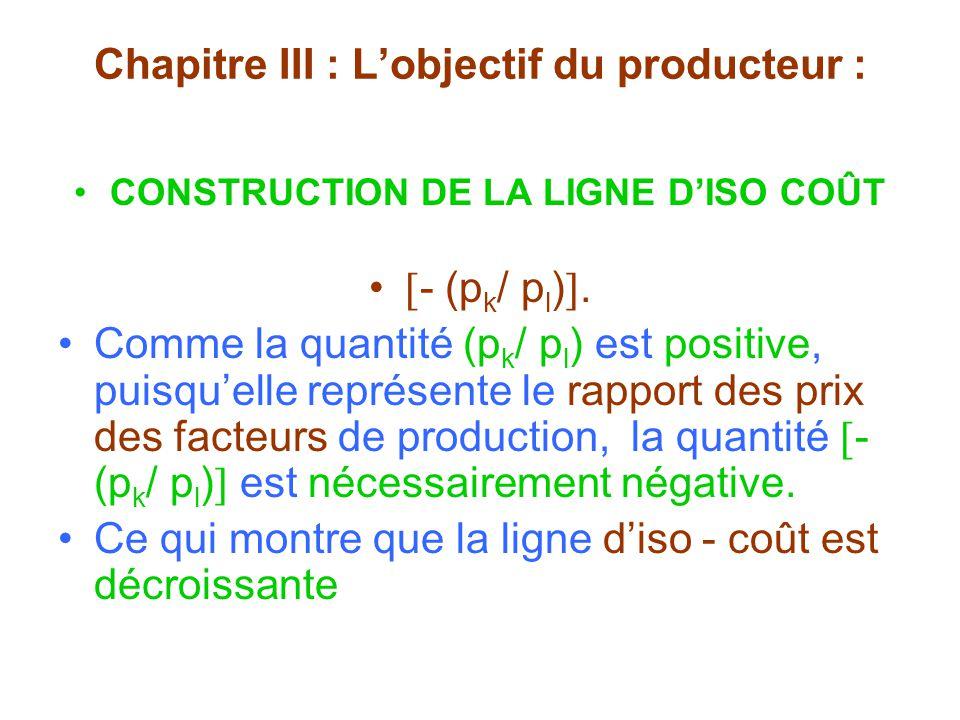 Chapitre III : Lobjectif du producteur : CONSTRUCTION DE LA LIGNE DISO COÛT - (p k / p l ). Comme la quantité (p k / p l ) est positive, puisquelle re