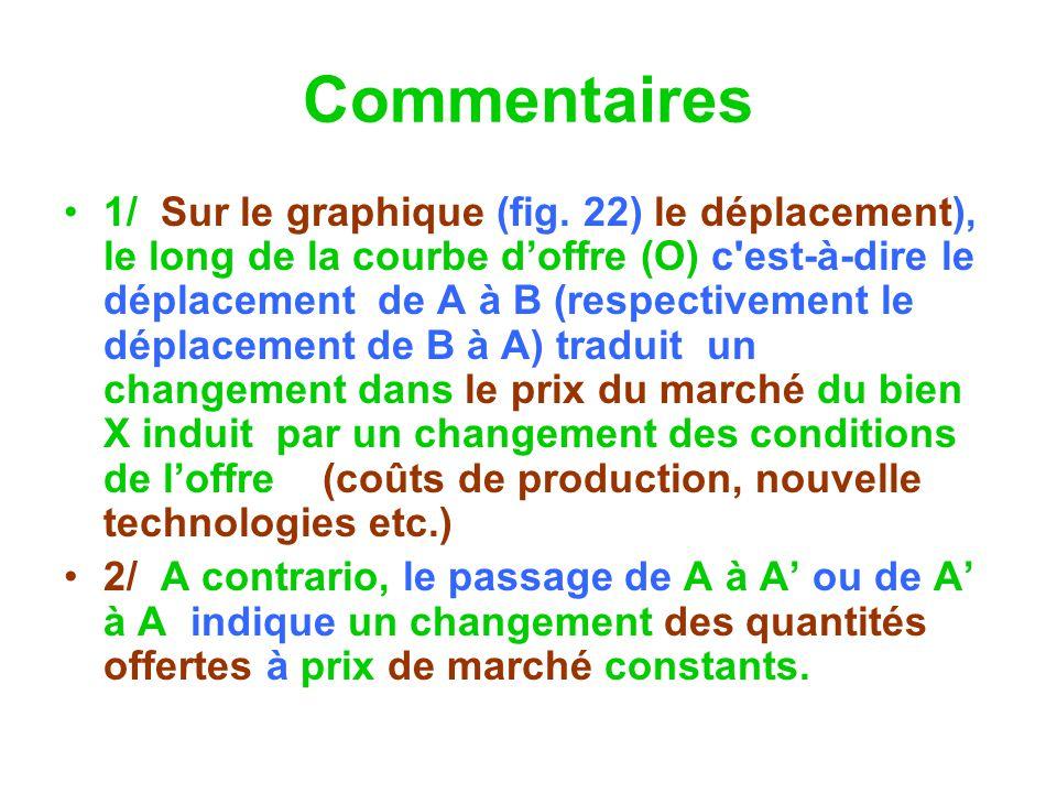 Commentaires 1/ Sur le graphique (fig.