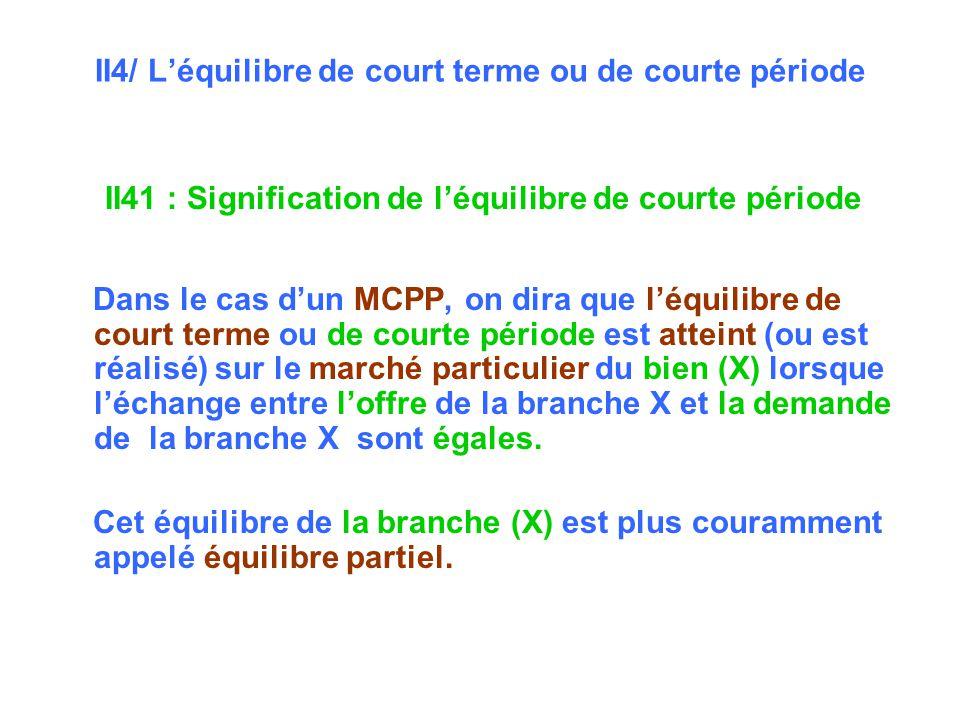 II4/ Léquilibre de court terme ou de courte période II41 : Signification de léquilibre de courte période Dans le cas dun MCPP, on dira que léquilibre de court terme ou de courte période est atteint (ou est réalisé) sur le marché particulier du bien (X) lorsque léchange entre loffre de la branche X et la demande de la branche X sont égales.