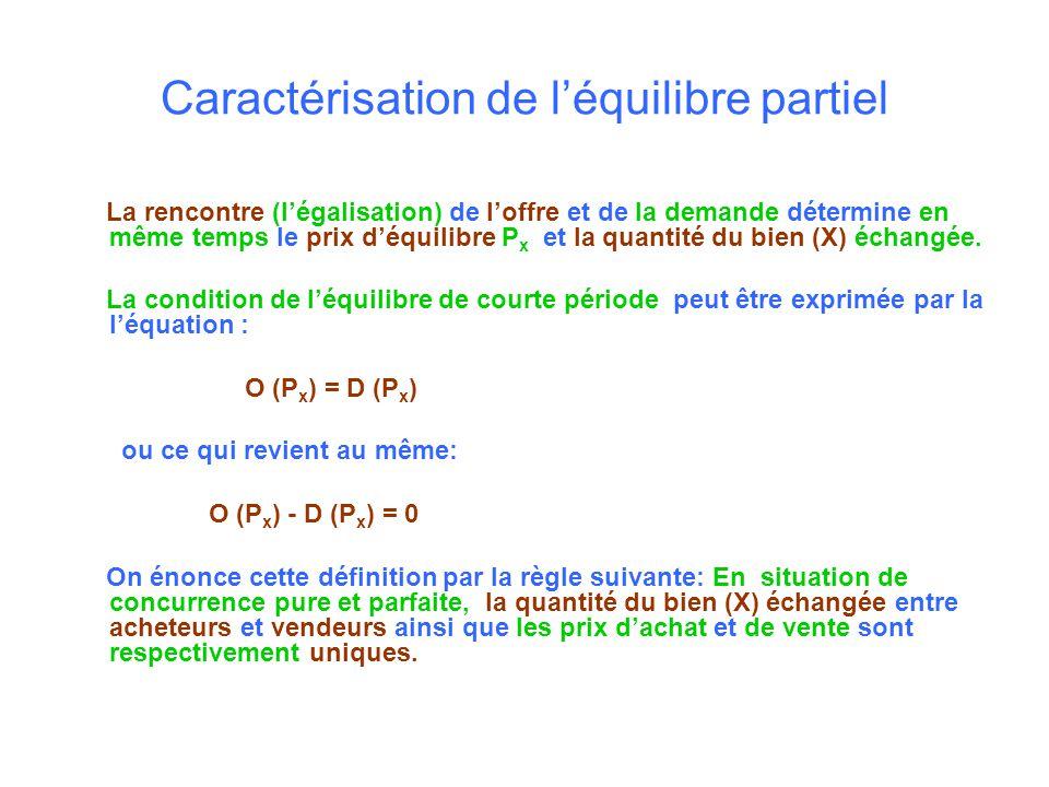 Caractérisation de léquilibre partiel La rencontre (légalisation) de loffre et de la demande détermine en même temps le prix déquilibre P x et la quantité du bien (X) échangée.