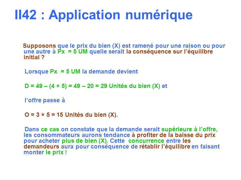 II42 : Application numérique Supposons que le prix du bien (X) est ramené pour une raison ou pour une autre à Px = 5 UM quelle serait la conséquence sur léquilibre initial .
