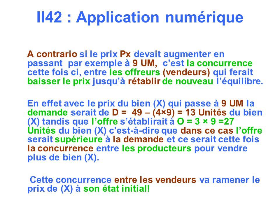 II42 : Application numérique A contrario si le prix Px devait augmenter en passant par exemple à 9 UM, cest la concurrence cette fois ci, entre les of