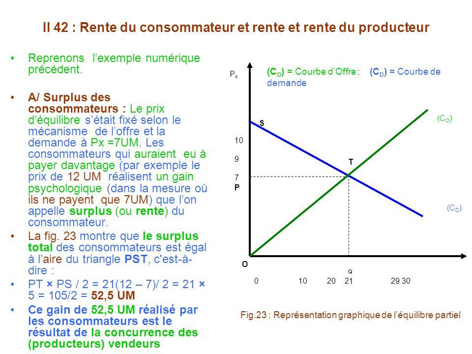 II 42 : Rente du consommateur et rente et rente du producteur Reprenons lexemple numérique précédent. A/ Surplus des consommateurs : Le prix déquilibr