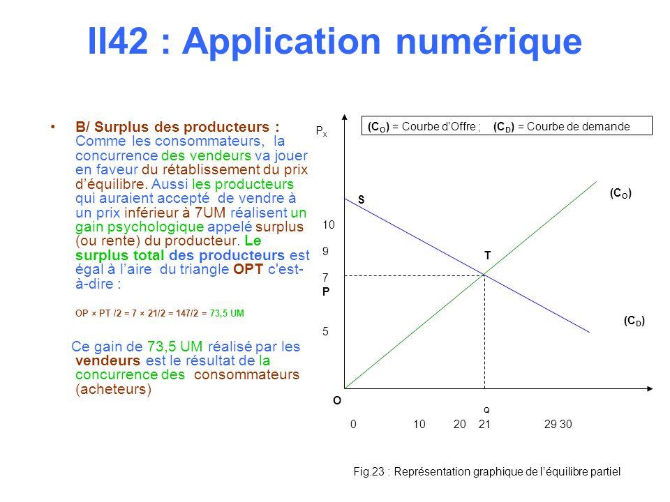 II42 : Application numérique B/ Surplus des producteurs : Comme les consommateurs, la concurrence des vendeurs va jouer en faveur du rétablissement du prix déquilibre.
