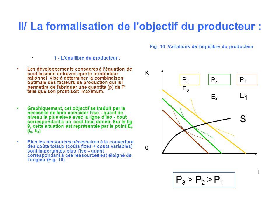 II/ La formalisation de lobjectif du producteur : 1 - Léquilibre du producteur : Les développements consacrés à léquation de coût laissent entrevoir que le producteur rationnel vise à déterminer la combinaison optimale des facteurs de production qui lui permettra de fabriquer une quantité (p) de P telle que son profit soit maximum.