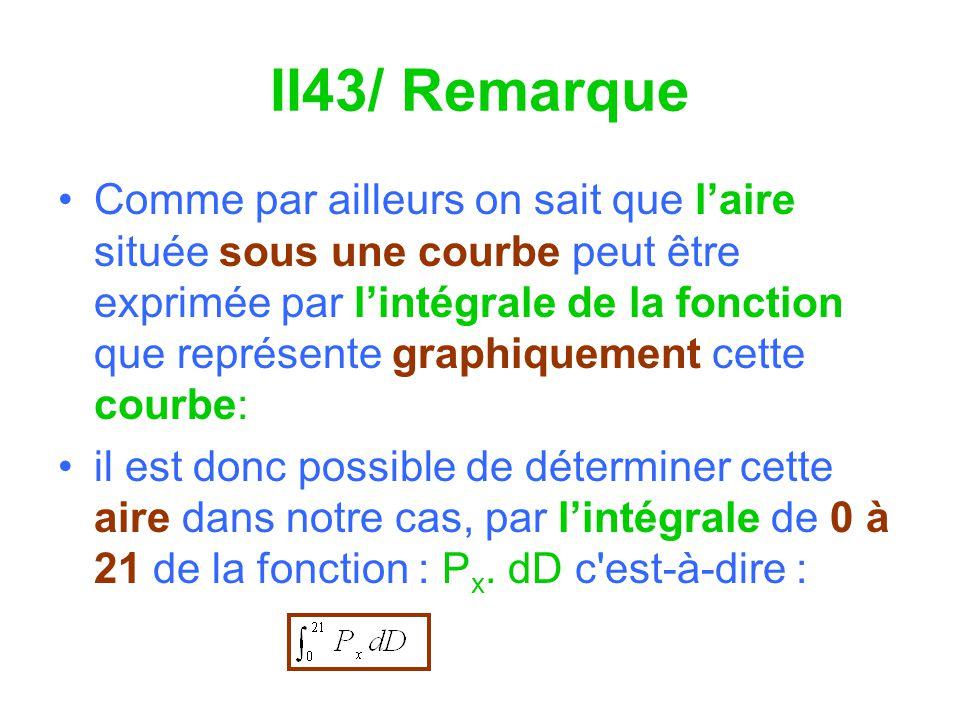 II43/ Remarque Comme par ailleurs on sait que laire située sous une courbe peut être exprimée par lintégrale de la fonction que représente graphiquement cette courbe: il est donc possible de déterminer cette aire dans notre cas, par lintégrale de 0 à 21 de la fonction : P x.