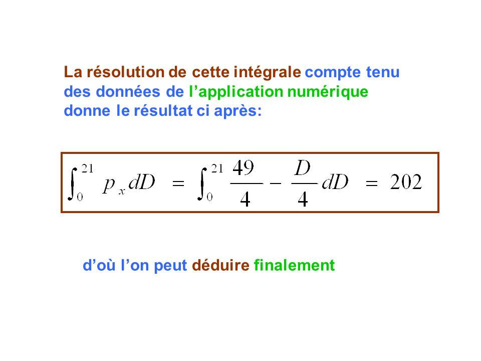 La résolution de cette intégrale compte tenu des données de lapplication numérique donne le résultat ci après: doù lon peut déduire finalement