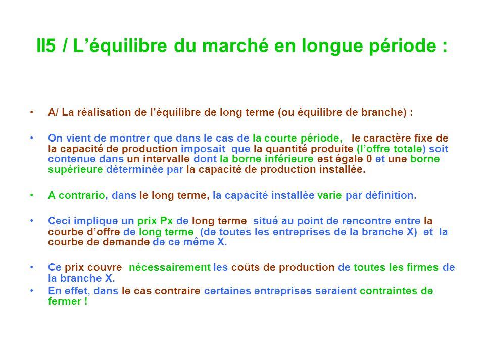 II5 / Léquilibre du marché en longue période : A/ La réalisation de léquilibre de long terme (ou équilibre de branche) : On vient de montrer que dans