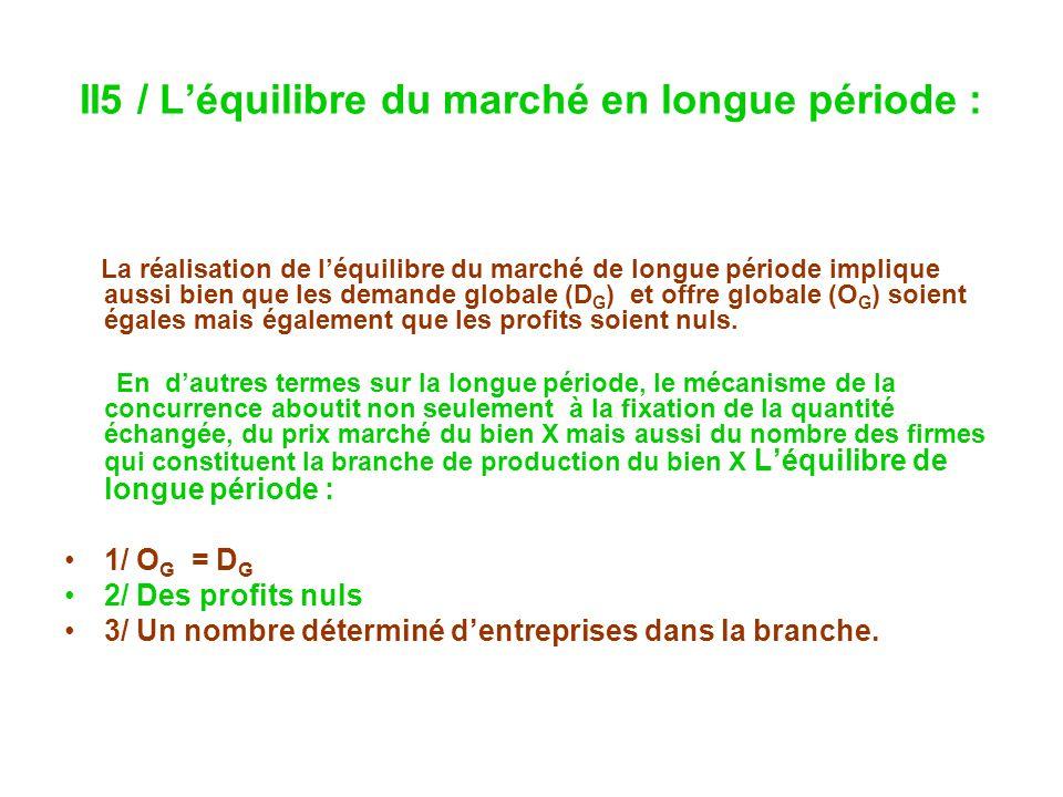 II5 / Léquilibre du marché en longue période : La réalisation de léquilibre du marché de longue période implique aussi bien que les demande globale (D G ) et offre globale (O G ) soient égales mais également que les profits soient nuls.