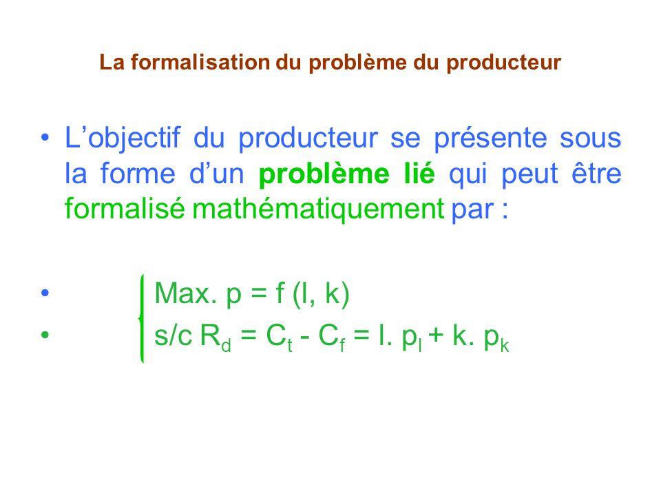 La formalisation du problème du producteur Lobjectif du producteur se présente sous la forme dun problème lié qui peut être formalisé mathématiquement par : Max.