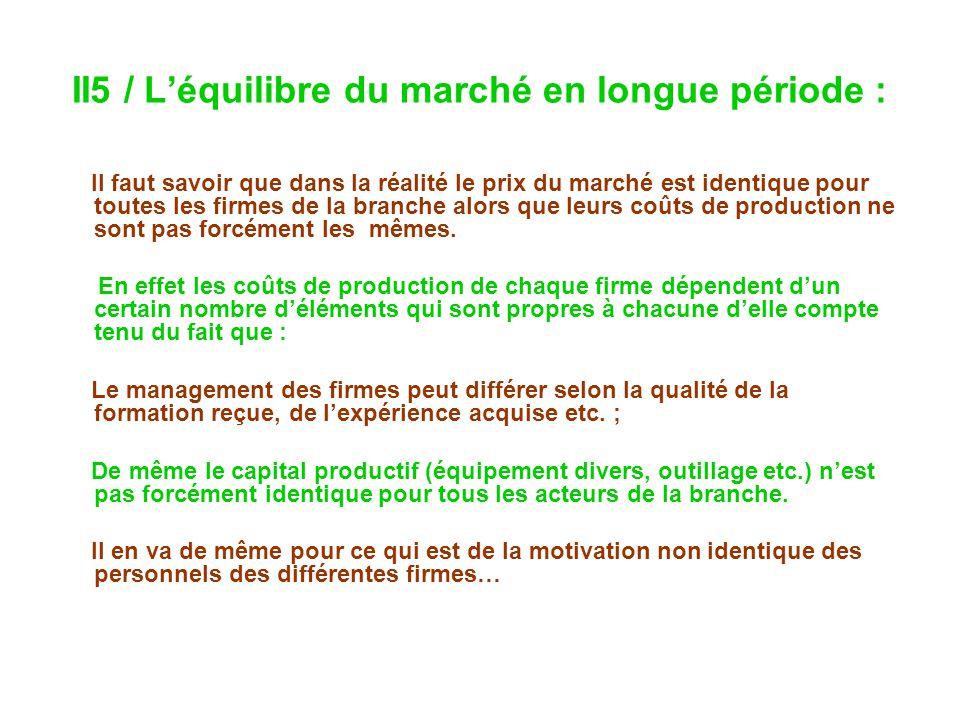 II5 / Léquilibre du marché en longue période : Il faut savoir que dans la réalité le prix du marché est identique pour toutes les firmes de la branche