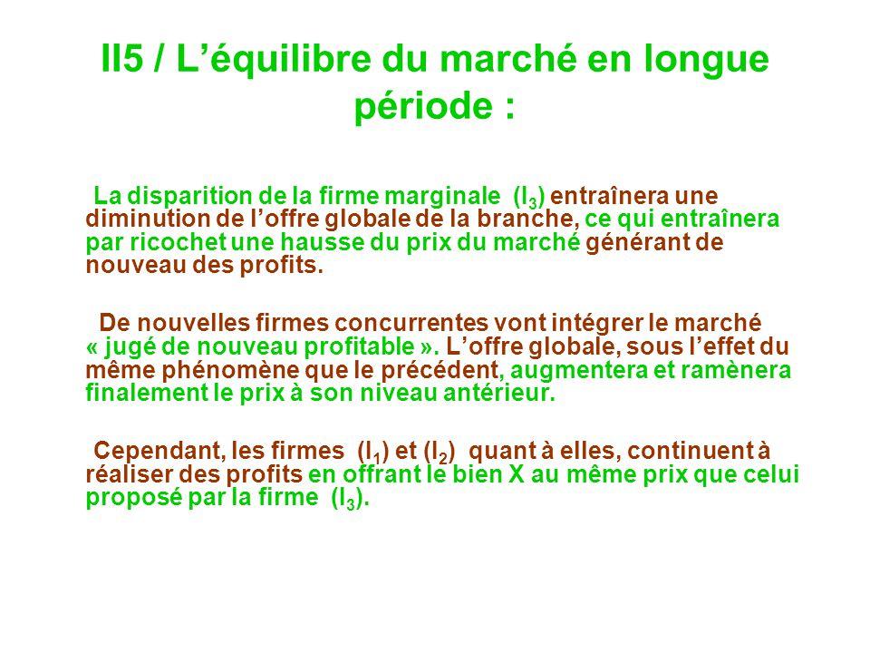 II5 / Léquilibre du marché en longue période : La disparition de la firme marginale (I 3 ) entraînera une diminution de loffre globale de la branche,