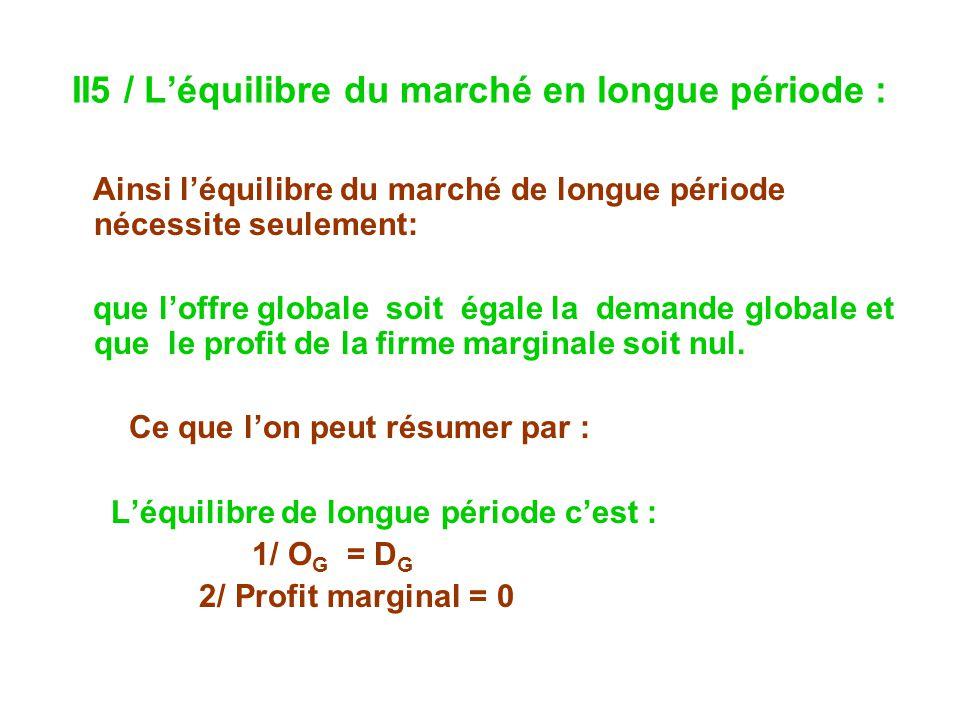 II5 / Léquilibre du marché en longue période : Ainsi léquilibre du marché de longue période nécessite seulement: que loffre globale soit égale la demande globale et que le profit de la firme marginale soit nul.