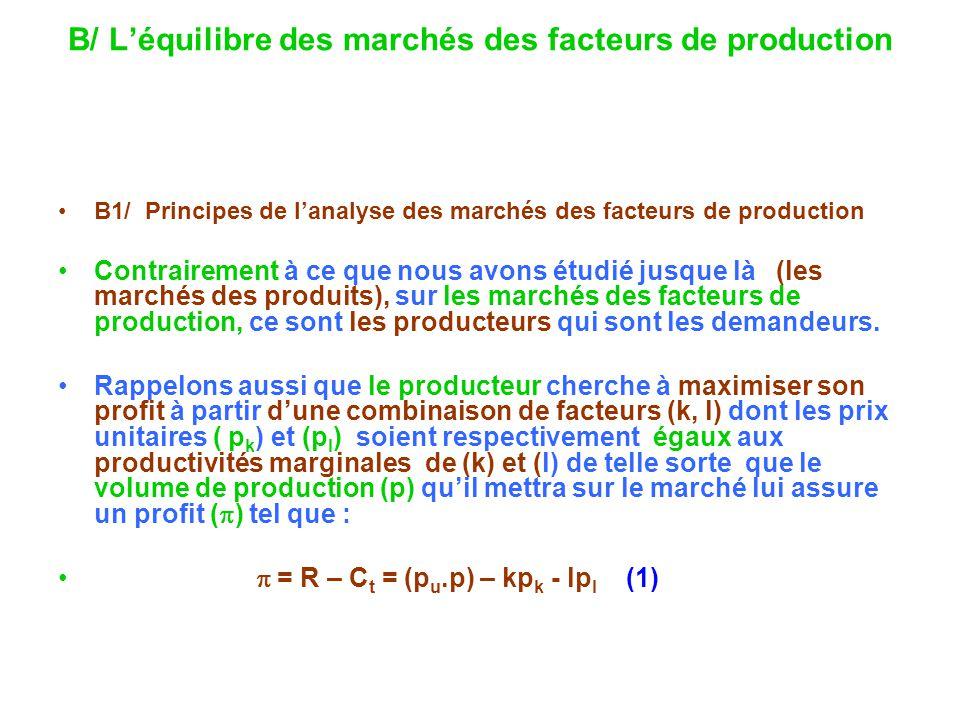 B/ Léquilibre des marchés des facteurs de production B1/ Principes de lanalyse des marchés des facteurs de production Contrairement à ce que nous avons étudié jusque là (les marchés des produits), sur les marchés des facteurs de production, ce sont les producteurs qui sont les demandeurs.