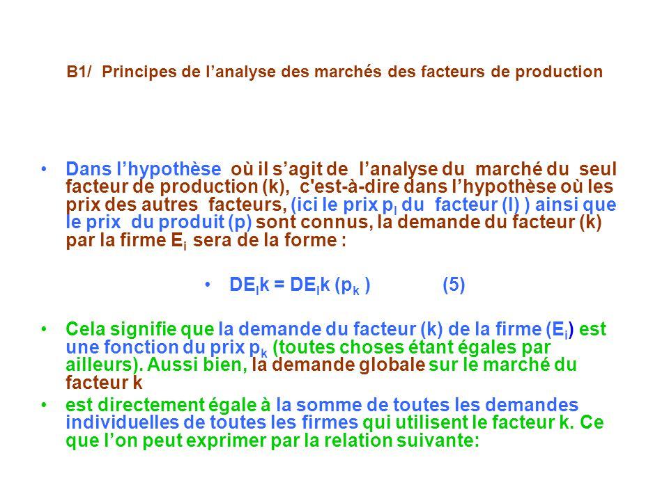B1/ Principes de lanalyse des marchés des facteurs de production Dans lhypothèse où il sagit de lanalyse du marché du seul facteur de production (k), c est-à-dire dans lhypothèse où les prix des autres facteurs, (ici le prix p l du facteur (l) ) ainsi que le prix du produit (p) sont connus, la demande du facteur (k) par la firme E i sera de la forme : DE I k = DE I k (p k ) (5) Cela signifie que la demande du facteur (k) de la firme (E i ) est une fonction du prix p k (toutes choses étant égales par ailleurs).