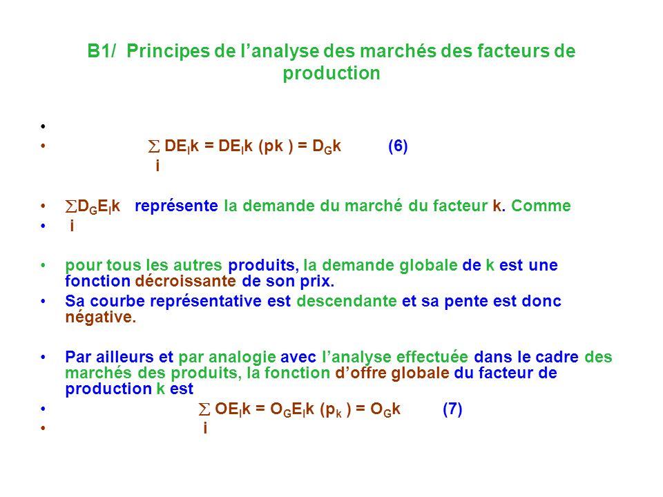B1/ Principes de lanalyse des marchés des facteurs de production DE I k = DE I k (pk ) = D G k (6) i D G E I k représente la demande du marché du facteur k.